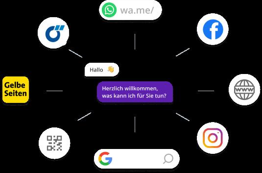 Chatwerk ist All-in-one messenger app