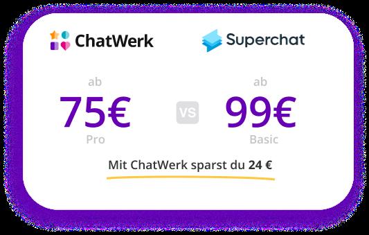 Superchat mit ChatWerk preisvergleichen